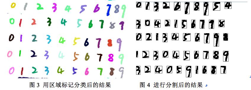 [转]:手写数字识别系统之数字提取